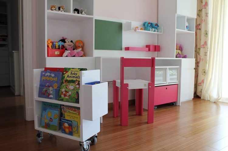 Gusanito Kids - Muebles laqueados y decoración para dormitorios de bebés, niños y adolescentes 6